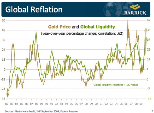 barrick gold field report